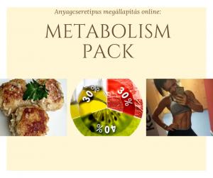 Anyagcseretípus megállapítás: Metabolism Pack